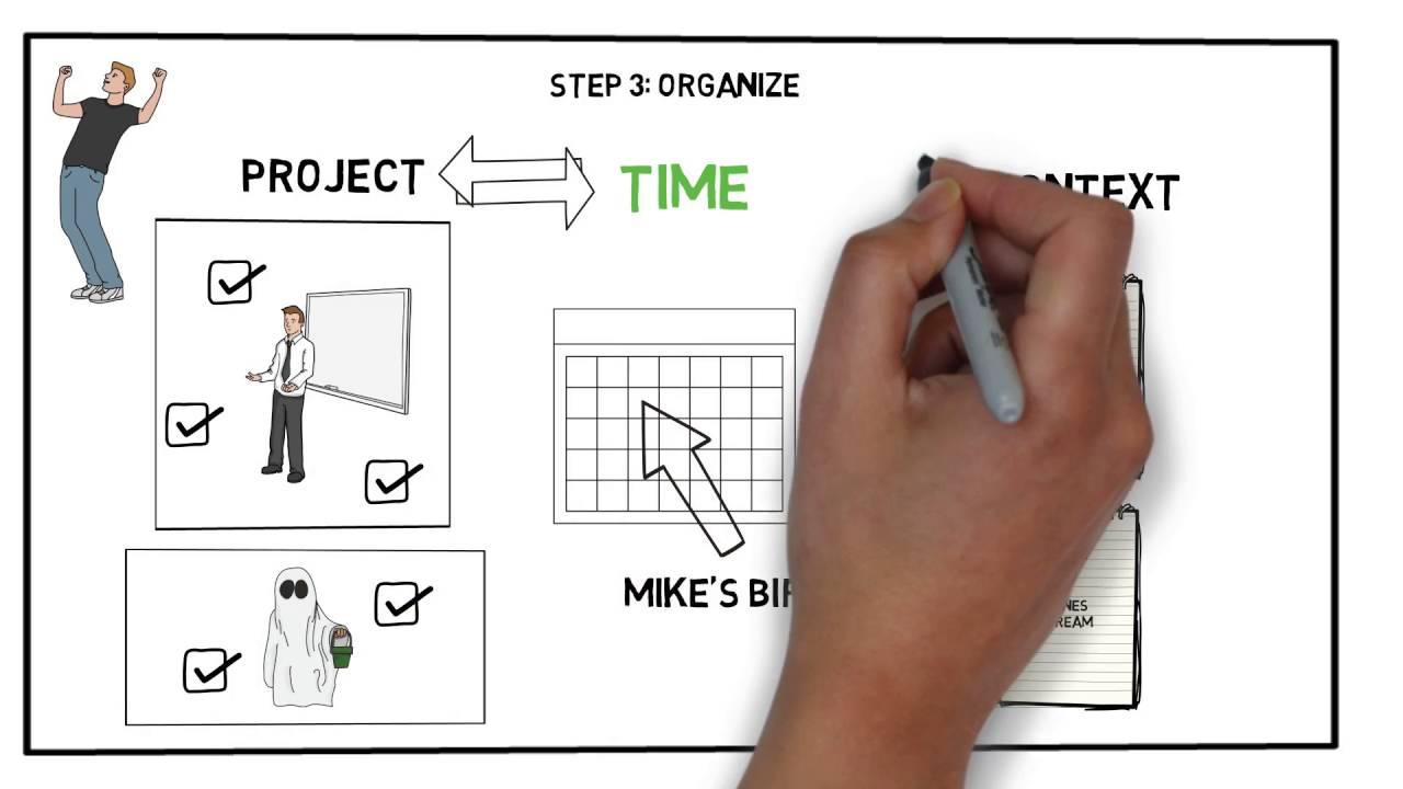 Cómo impulsar la productividad de su equipo con la metodología Getting Things Done ® (GTD)